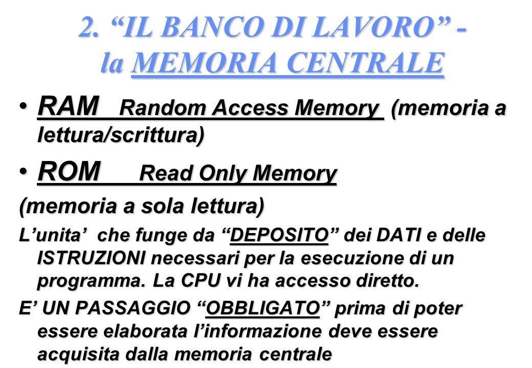 2. IL BANCO DI LAVORO - la MEMORIA CENTRALE RAM Random Access Memory (memoria a lettura/scrittura)RAM Random Access Memory (memoria a lettura/scrittur