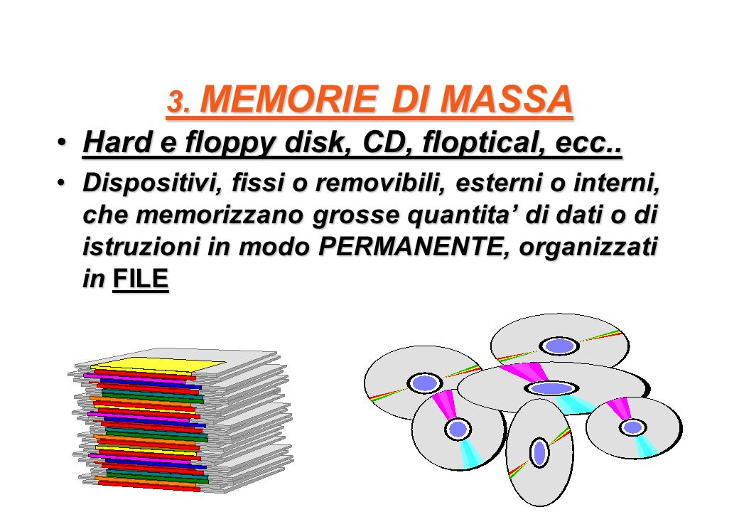 3. MEMORIE DI MASSA Hard e floppy disk, CD, floptical, ecc..Hard e floppy disk, CD, floptical, ecc.. Dispositivi, fissi o removibili, esterni o intern