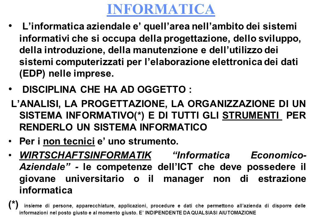 INFORMATICA Linformatica aziendale e quellarea nellambito dei sistemi informativi che si occupa della progettazione, dello sviluppo, della introduzion