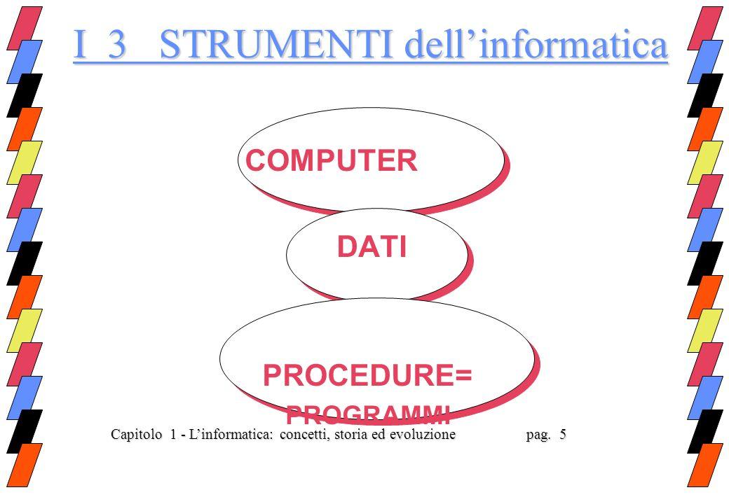 Capitolo 1 - Linformatica: concetti, storia ed evoluzione pag.