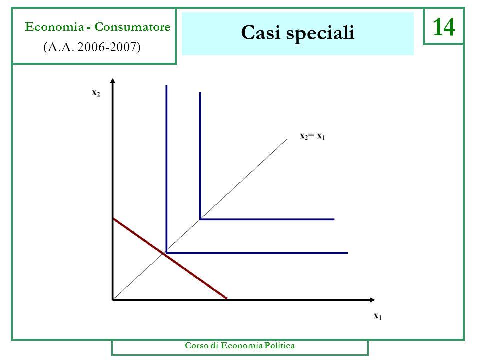 Casi speciali 13 Economia - Consumatore (A.A. 2006-2007) Corso di Economia Politica