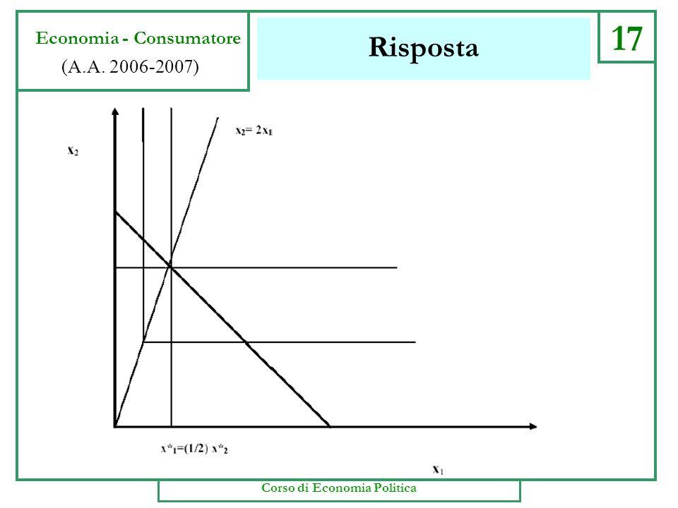 Risposta 16 Economia - Consumatore (A.A. 2006-2007) Corso di Economia Politica