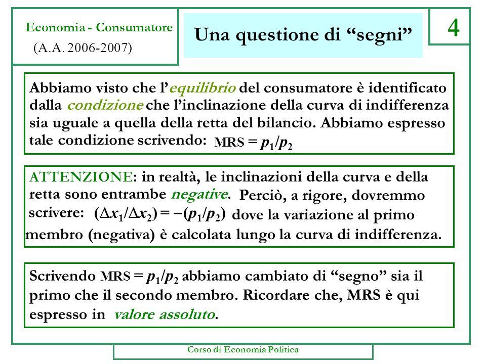 3 Un caso particolare: la soluzione dangolo Economia - Consumatore (A.A. 2006-2007) x1x1 x2x2 0 B Di solito la scelta del consumatore è identificata d