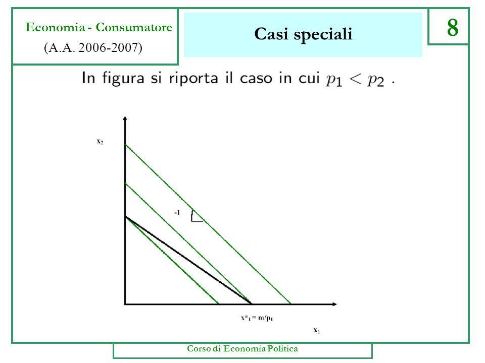 Casi speciali 8 Economia - Consumatore (A.A. 2006-2007) Corso di Economia Politica