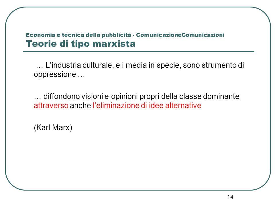 14 Economia e tecnica della pubblicità - ComunicazioneComunicazioni Teorie di tipo marxista … Lindustria culturale, e i media in specie, sono strument