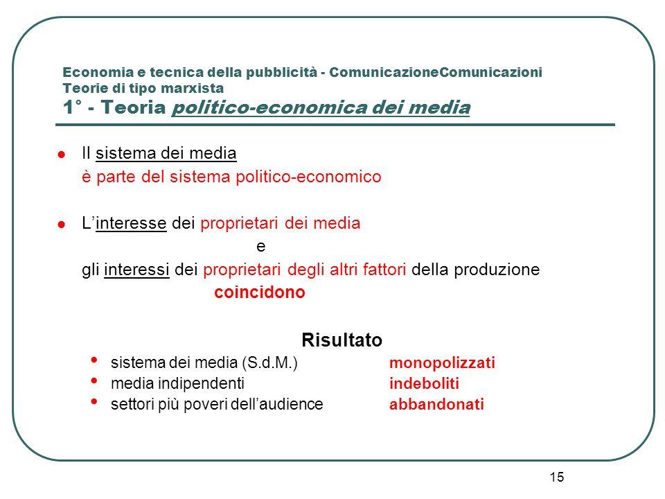 15 Economia e tecnica della pubblicità - ComunicazioneComunicazioni Teorie di tipo marxista 1° - Teoria politico-economica dei media Il sistema dei me