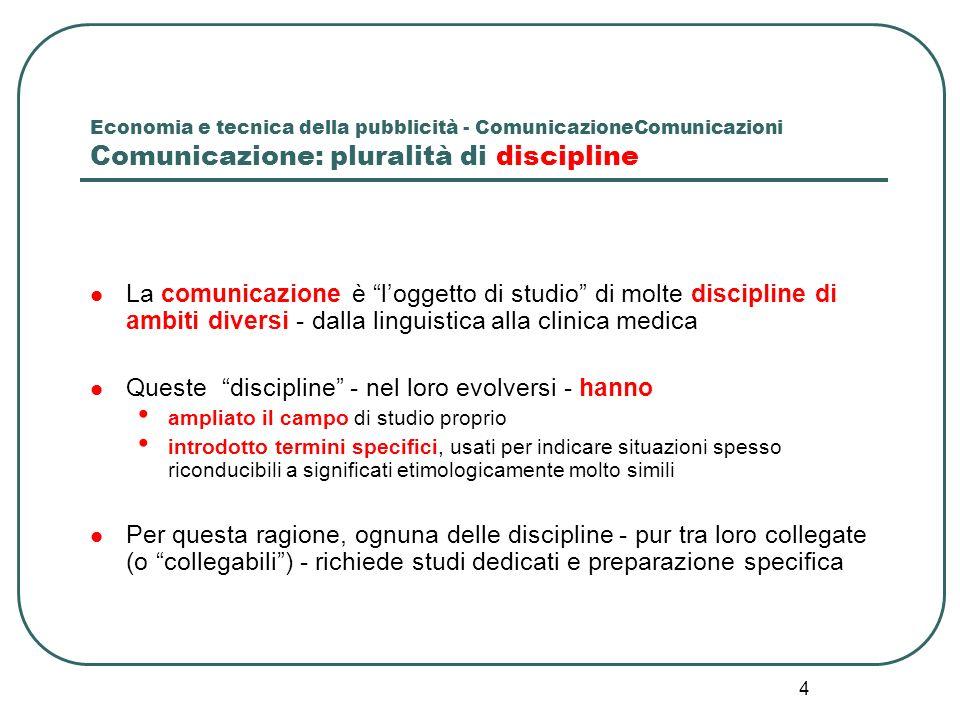 4 Economia e tecnica della pubblicità - ComunicazioneComunicazioni Comunicazione: pluralità di discipline La comunicazione è loggetto di studio di mol