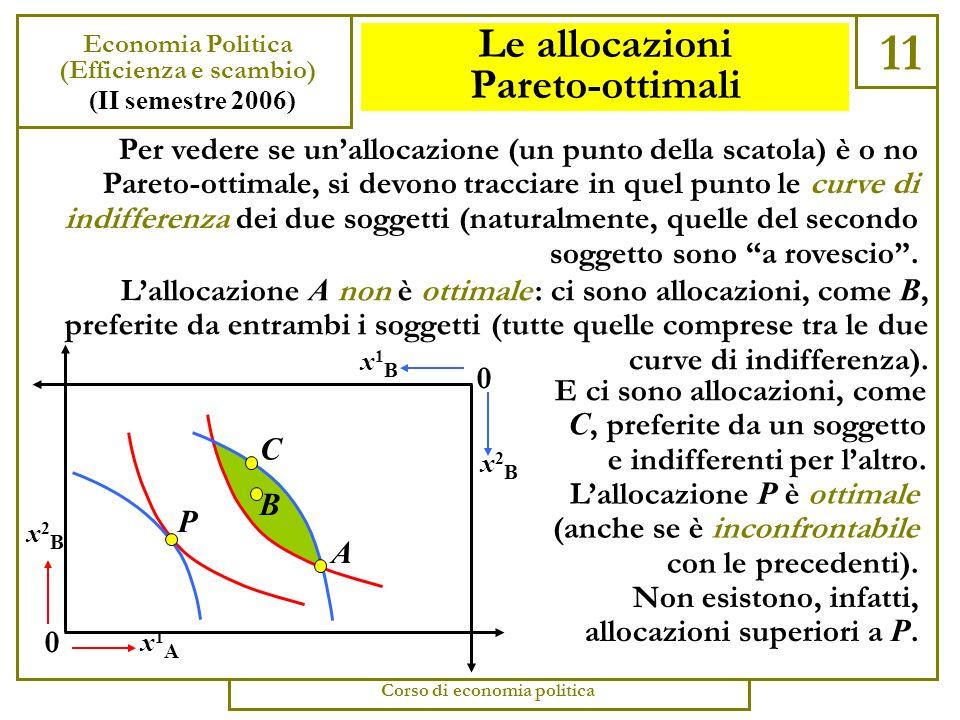 Il diagramma a scatola 10 Economia Politica (Efficienza) (II semestre 2006) Corso di economia politica La scatola è un rettangolo con base lunga 1 e altezza lunga 2.