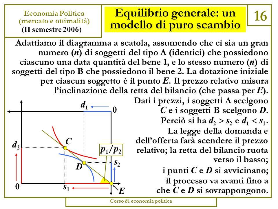 Il primo teorema della economia del benessere 15 Economia Politica (mercato e ottimalità) (II semestre 2006) Corso di economia politica Vediamo innanzitutto lidea di base.