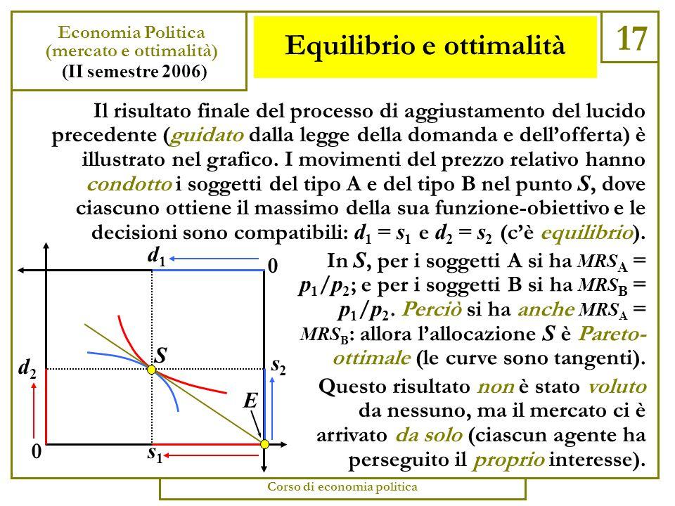 Equilibrio generale: un modello di puro scambio 16 Economia Politica (mercato e ottimalità) (II semestre 2006) Corso di economia politica Adattiamo il diagramma a scatola, assumendo che ci sia un gran numero ( n ) di soggetti del tipo A (identici) che possiedono ciascuno una data quantità del bene 1, e lo stesso numero ( n ) di soggetti del tipo B che possiedono il bene 2.