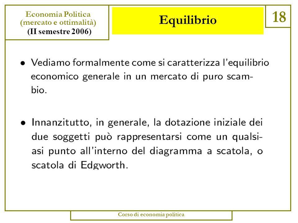 Equilibrio e ottimalità 17 Economia Politica (mercato e ottimalità) (II semestre 2006) Corso di economia politica Il risultato finale del processo di aggiustamento del lucido precedente (guidato dalla legge della domanda e dellofferta) è illustrato nel grafico.
