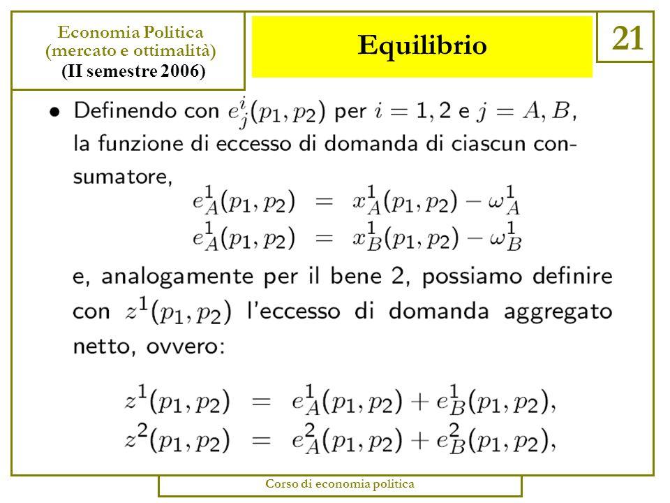 Equilibrio 20 Economia Politica (mercato e ottimalità) (II semestre 2006) Corso di economia politica