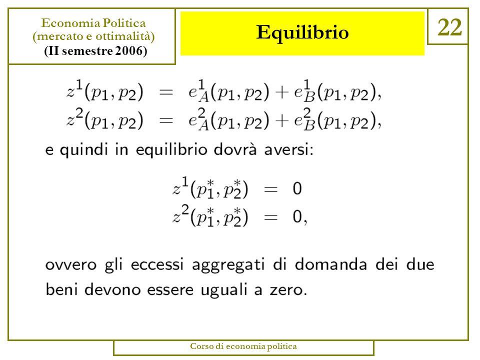 Equilibrio 21 Economia Politica (mercato e ottimalità) (II semestre 2006) Corso di economia politica