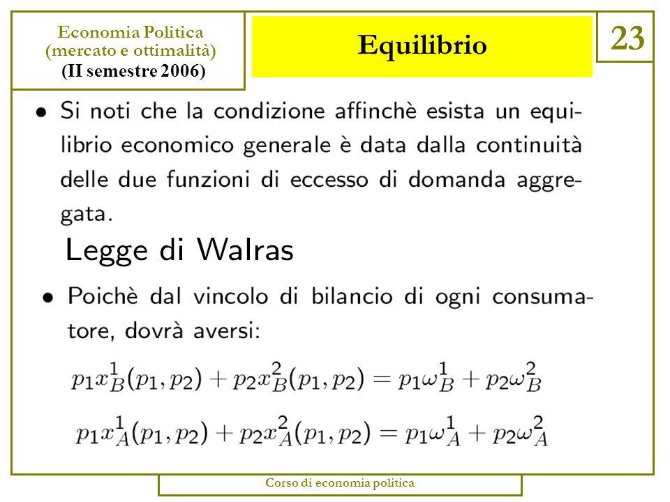 Equilibrio 22 Economia Politica (mercato e ottimalità) (II semestre 2006) Corso di economia politica