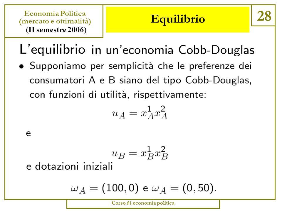 Equilibrio 27 Economia Politica (mercato e ottimalità) (II semestre 2006) Corso di economia politica