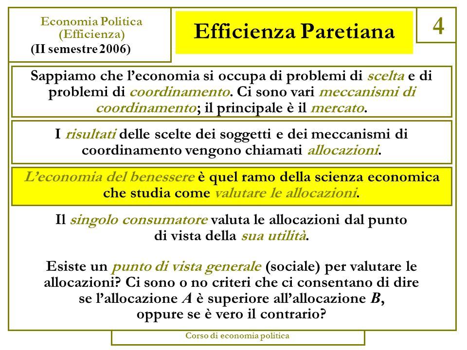 Gli ingredienti dellequilibrio generale 3 Economia - mercato (equilibrio generale) (II semestre 2006) Corso di economia politica Lequilibrio generale di puro scambio può essere rappresentato in modo semplificato.