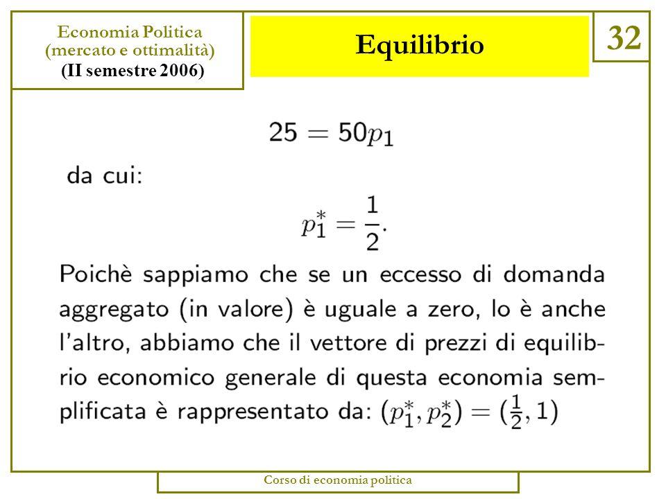 Equilibrio 31 Economia Politica (mercato e ottimalità) (II semestre 2006) Corso di economia politica