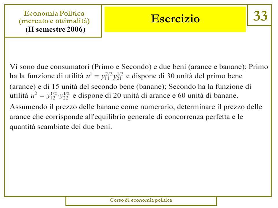 Equilibrio 32 Economia Politica (mercato e ottimalità) (II semestre 2006) Corso di economia politica