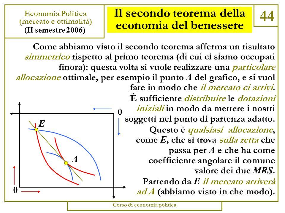 I teorema del benessere 43 Economia Politica (mercato e ottimalità) (II semestre 2006) Corso di economia politica