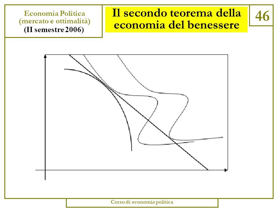 Il secondo teorema della economia del benessere 45 Economia Politica (mercato e ottimalità) (II semestre 2006) Corso di economia politica