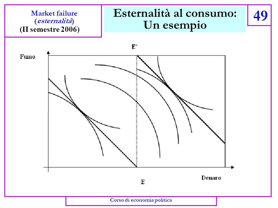 Esternalità al consumo: Un esempio 48 Market failure (esternalità) (II semestre 2006) Corso di economia politica