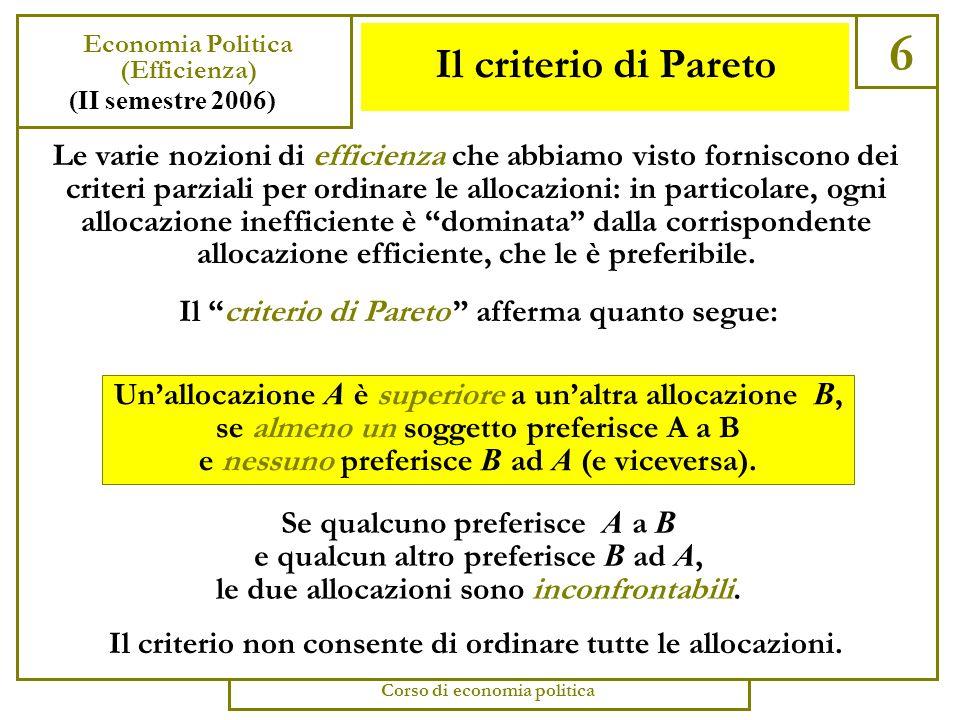 Efficienza 5 Economia Politica (Efficienza) (II semestre 2006) Corso di economia politica La parola efficienza ha vari significati: EFFICIENZA PRODUTTIVA.
