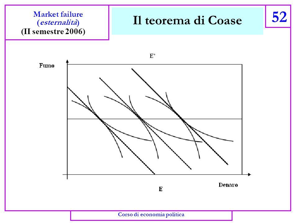 Il teorema di Coase 51 Market failure (esternalità) (II semestre 2006) Corso di economia politica