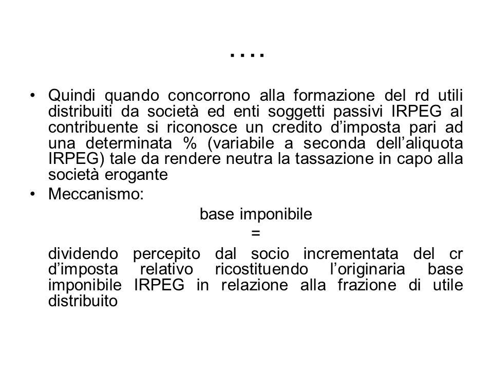 …. Quindi quando concorrono alla formazione del rd utili distribuiti da società ed enti soggetti passivi IRPEG al contribuente si riconosce un credito