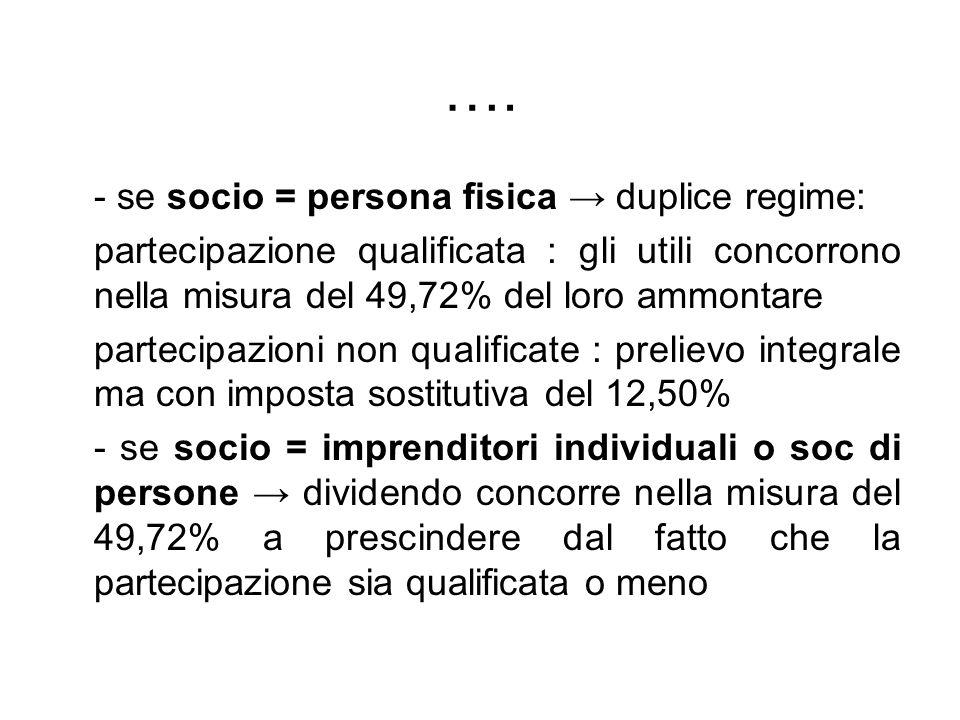 …. - se socio = persona fisica duplice regime: partecipazione qualificata : gli utili concorrono nella misura del 49,72% del loro ammontare partecipaz