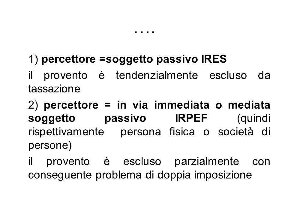 …. 1) percettore =soggetto passivo IRES il provento è tendenzialmente escluso da tassazione 2) percettore = in via immediata o mediata soggetto passiv