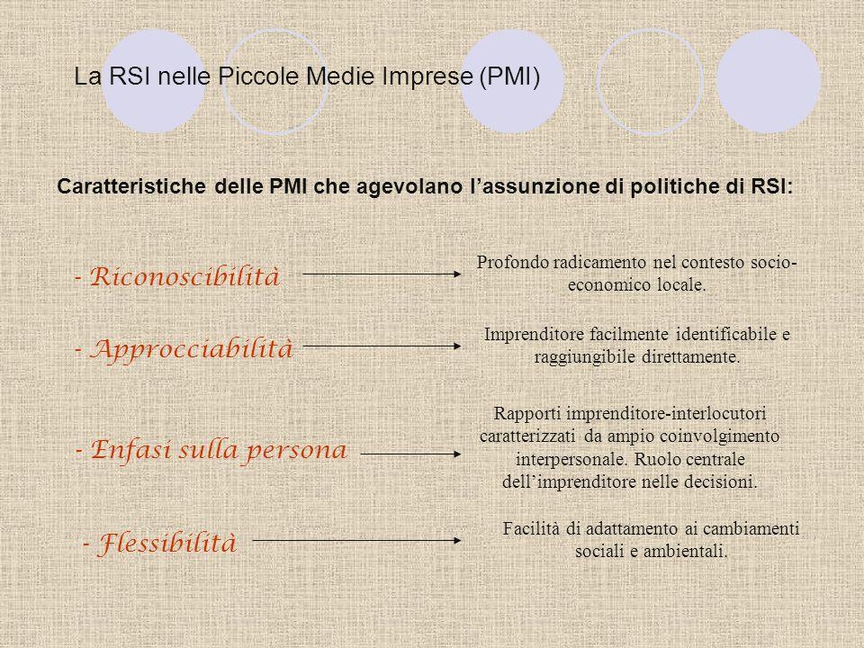 La RSI nelle Piccole Medie Imprese (PMI) PMI: un ruolo di primo piano nelleconomia europea * Le PMI operanti nei paesi membri dellUnione Europea sono