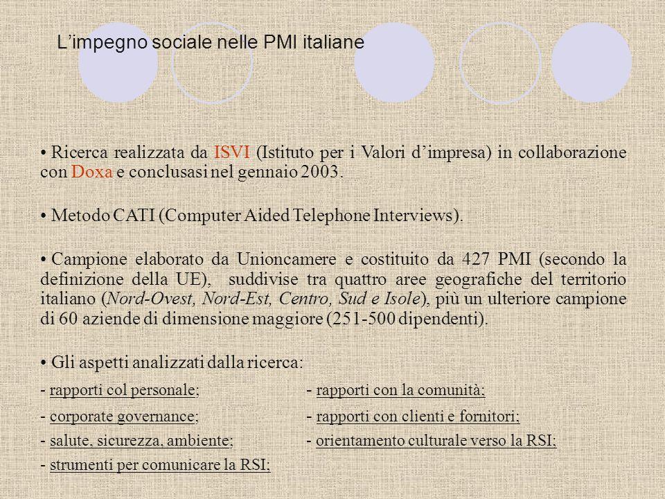 La RSI nelle Piccole Medie Imprese (PMI) Le proposte della Commissione Europea H aiutare le PMI ad una migliore comprensione dell'impegno sociale ed a