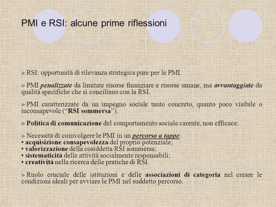 PMI della provincia di Pesaro Urbino e RSI: unindagine esplorativa LIMPEGNO IN AZIONI E STRUMENTI DI RSI Richiesta di incentivi da parte dellente pubb
