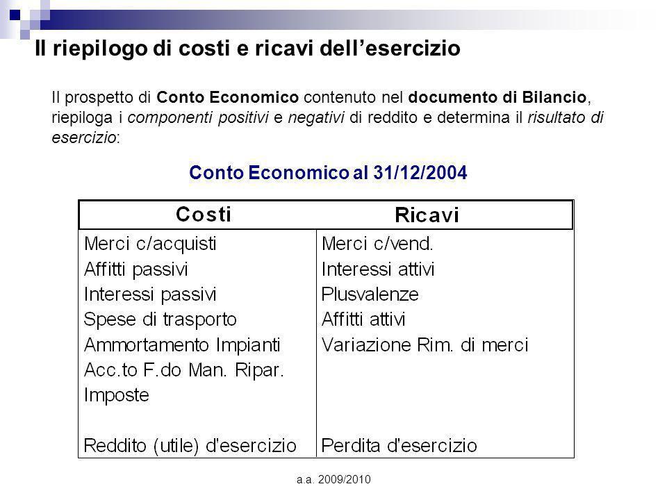 a.a. 2009/2010 Il prospetto di Conto Economico contenuto nel documento di Bilancio, riepiloga i componenti positivi e negativi di reddito e determina