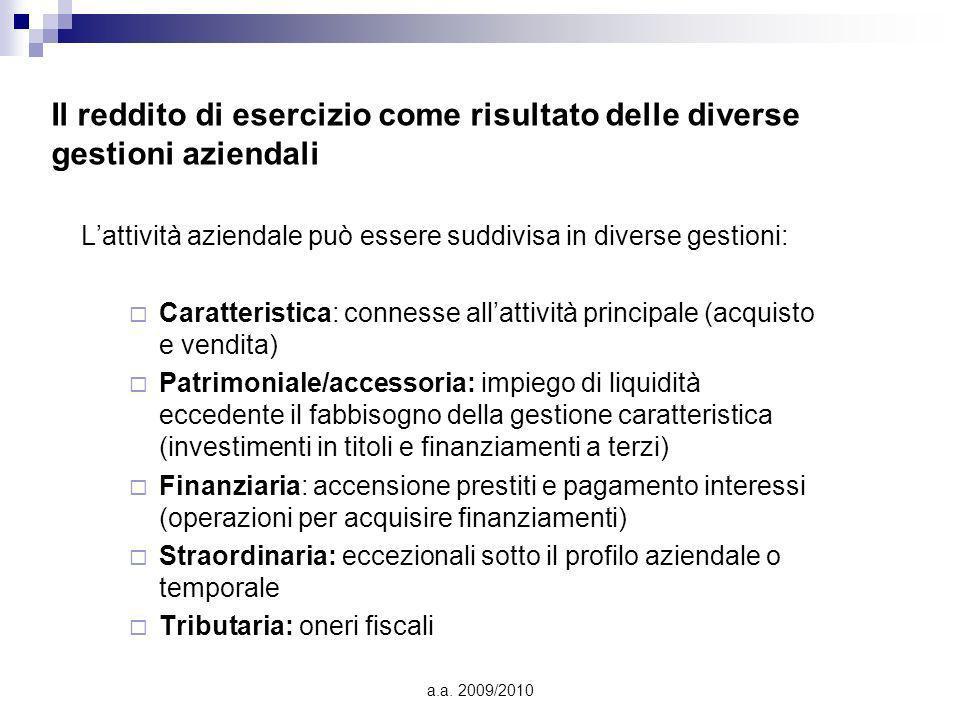 a.a. 2009/2010 Lattività aziendale può essere suddivisa in diverse gestioni: Caratteristica: connesse allattività principale (acquisto e vendita) Patr