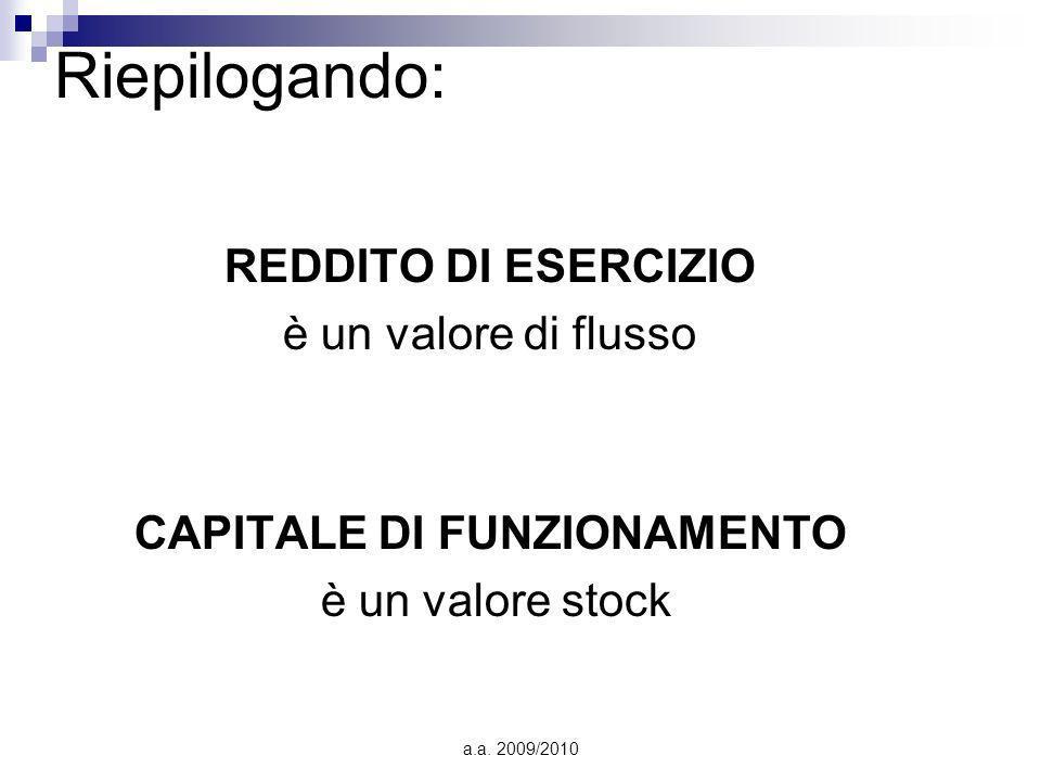 a.a. 2009/2010 REDDITO DI ESERCIZIO è un valore di flusso CAPITALE DI FUNZIONAMENTO è un valore stock Riepilogando: