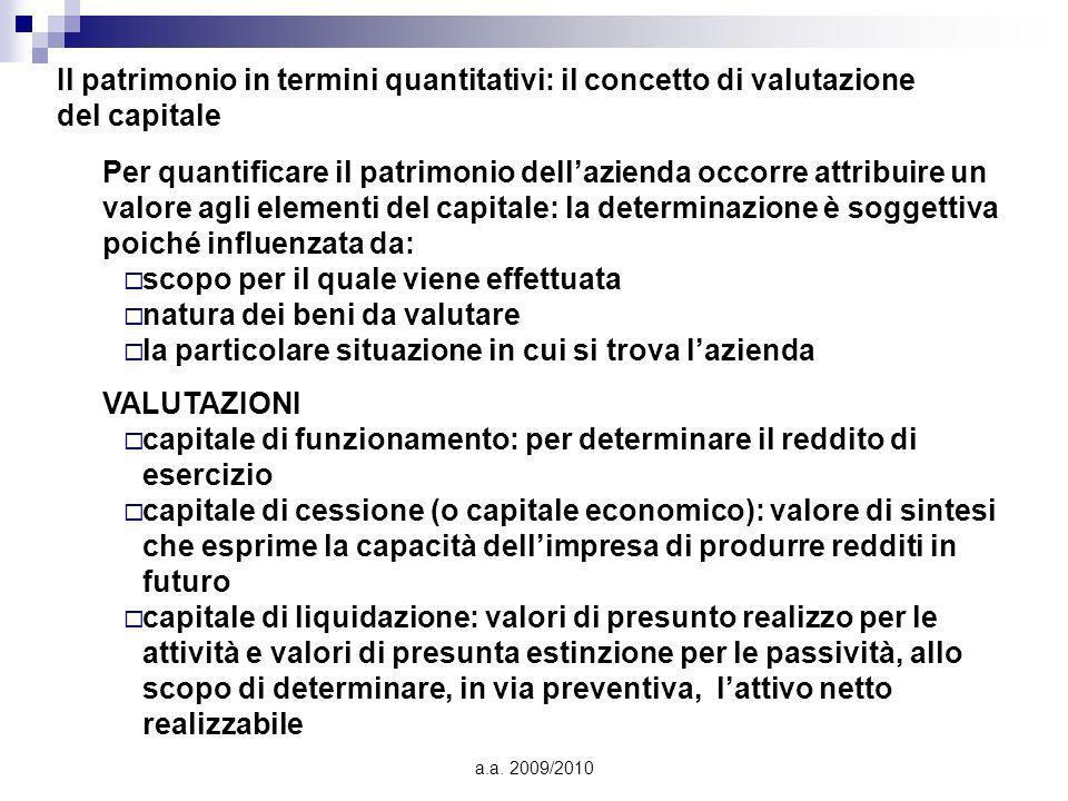 a.a. 2009/2010 Il patrimonio in termini quantitativi: il concetto di valutazione del capitale Per quantificare il patrimonio dellazienda occorre attri