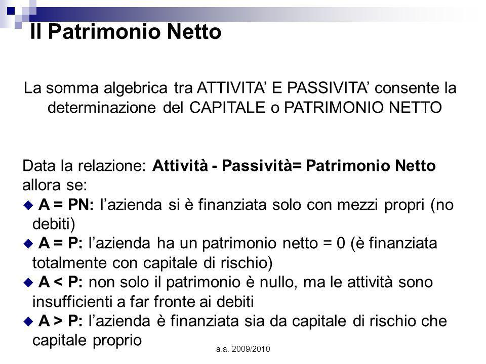 a.a. 2009/2010 Il Patrimonio Netto La somma algebrica tra ATTIVITA E PASSIVITA consente la determinazione del CAPITALE o PATRIMONIO NETTO Data la rela