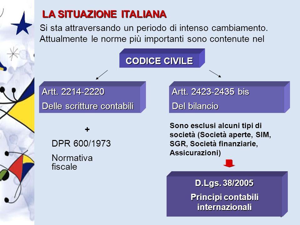 4 LA SITUAZIONE ITALIANA Si sta attraversando un periodo di intenso cambiamento.
