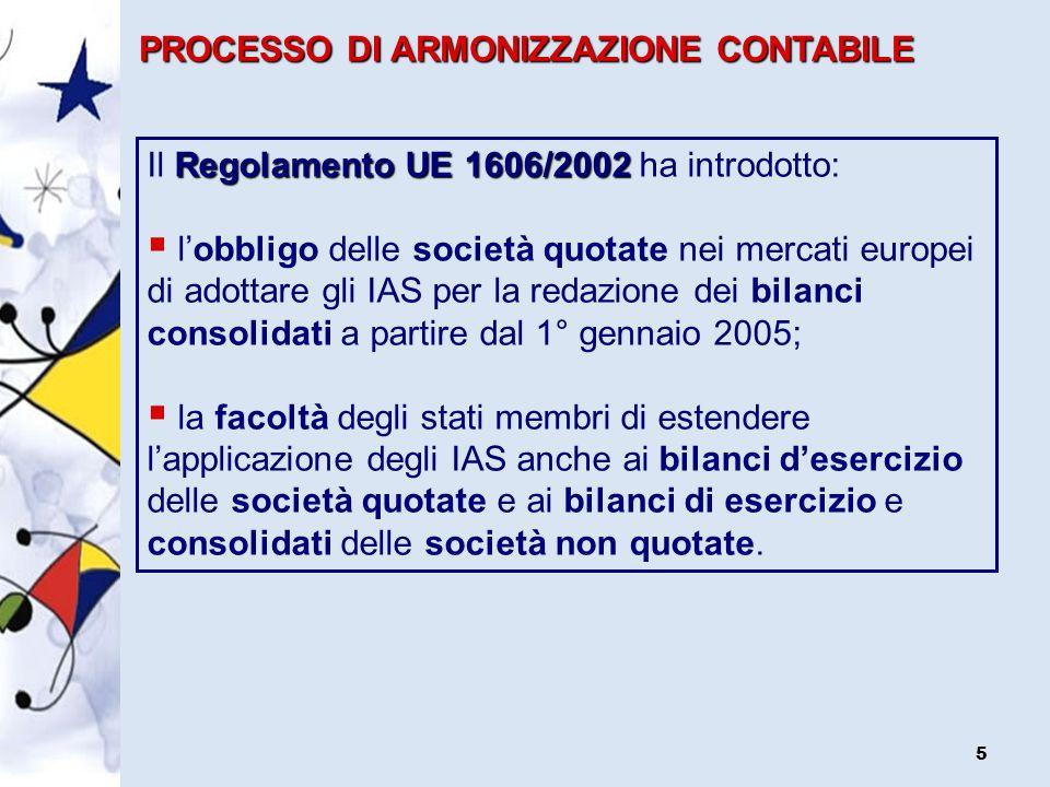 5 Regolamento UE 1606/2002 Il Regolamento UE 1606/2002 ha introdotto: lobbligo delle società quotate nei mercati europei di adottare gli IAS per la redazione dei bilanci consolidati a partire dal 1° gennaio 2005; la facoltà degli stati membri di estendere lapplicazione degli IAS anche ai bilanci desercizio delle società quotate e ai bilanci di esercizio e consolidati delle società non quotate.