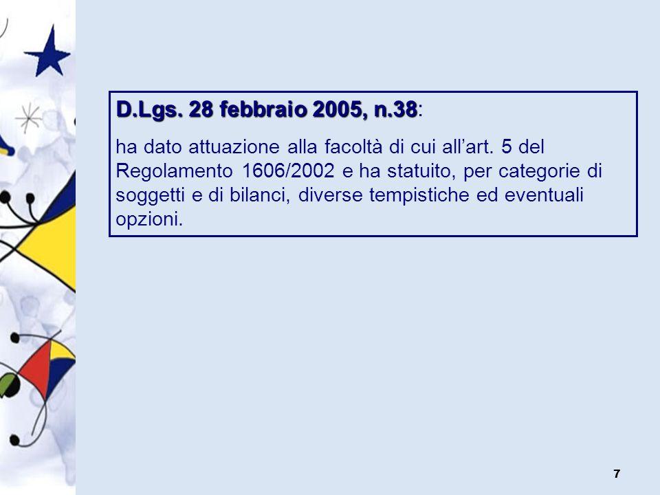 7 D.Lgs.28 febbraio 2005, n.38 D.Lgs.