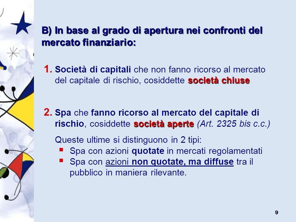 19 RUOLO DEI PRINCIPI CONTABILI ITALIANI PRINCIPI CONTABILI = Regole tecnico-contabili che: - Integrano le leggi ed i regolamenti laddove insufficienti o poco chiari - Esplicano in termini operativi le disposizioni contenute nelle norme Art.