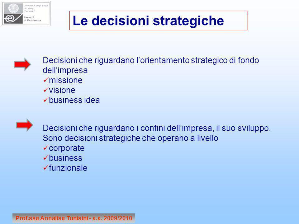Prof.ssa Annalisa Tunisini - a.a. 2009/2010 Le decisioni strategiche Decisioni che riguardano lorientamento strategico di fondo dellimpresa missione v