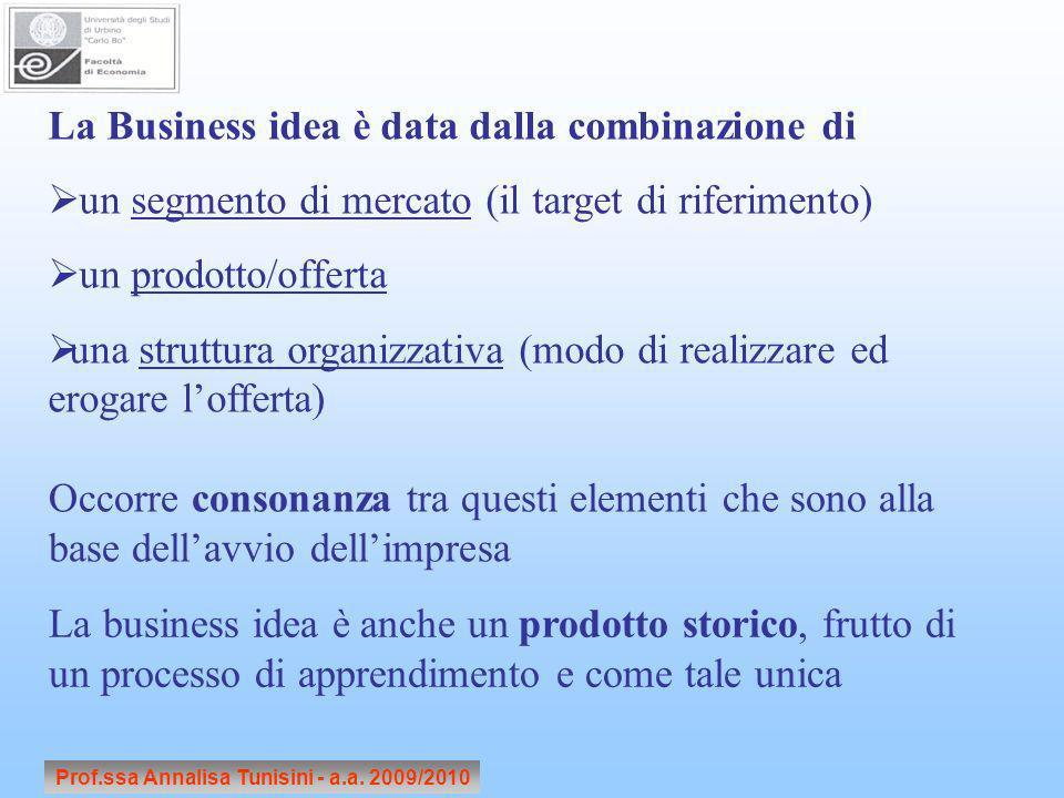 Prof.ssa Annalisa Tunisini - a.a. 2009/2010 La Business idea è data dalla combinazione di un segmento di mercato (il target di riferimento) un prodott