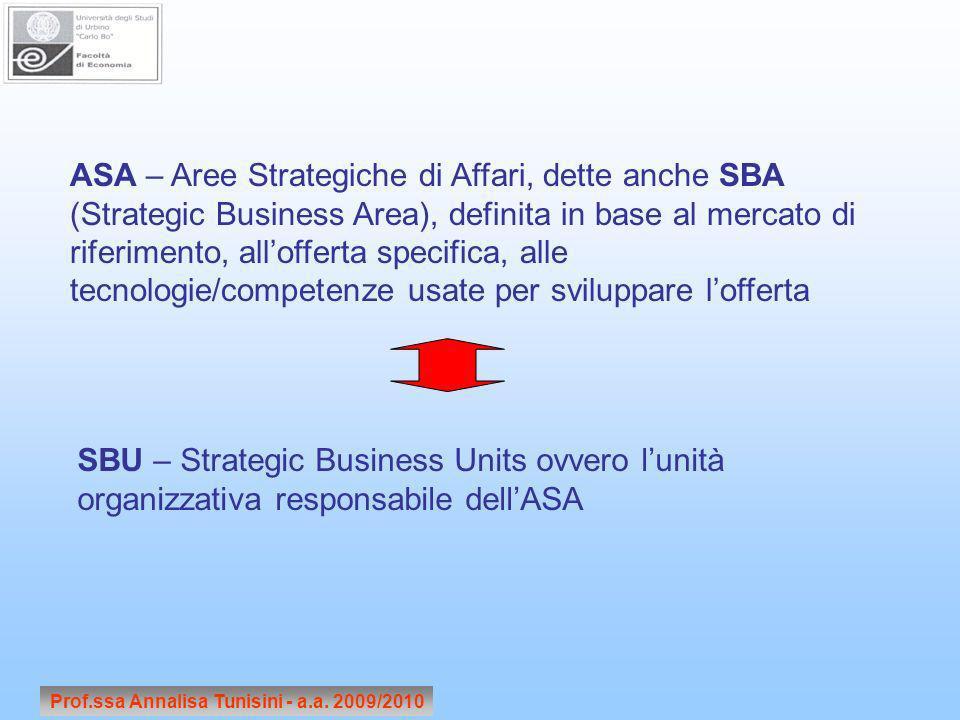 Prof.ssa Annalisa Tunisini - a.a. 2009/2010 ASA – Aree Strategiche di Affari, dette anche SBA (Strategic Business Area), definita in base al mercato d