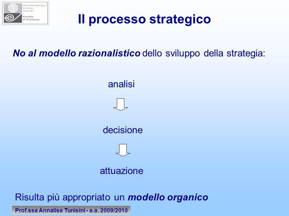 Prof.ssa Annalisa Tunisini - a.a. 2009/2010 Il processo strategico No al modello razionalistico dello sviluppo della strategia: decisione attuazione R