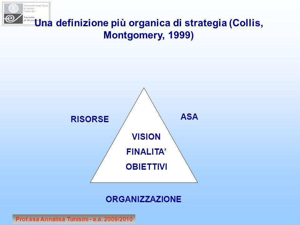 Prof.ssa Annalisa Tunisini - a.a. 2009/2010 Una definizione più organica di strategia (Collis, Montgomery, 1999) VISION FINALITA OBIETTIVI ASA RISORSE