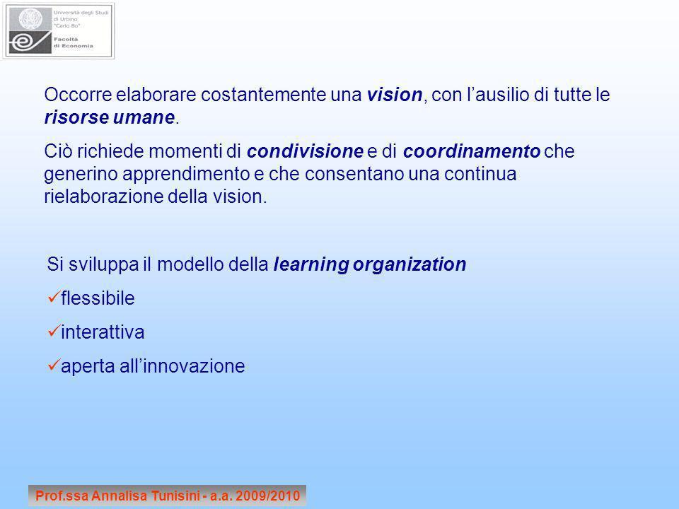 Prof.ssa Annalisa Tunisini - a.a. 2009/2010 Occorre elaborare costantemente una vision, con lausilio di tutte le risorse umane. Ciò richiede momenti d