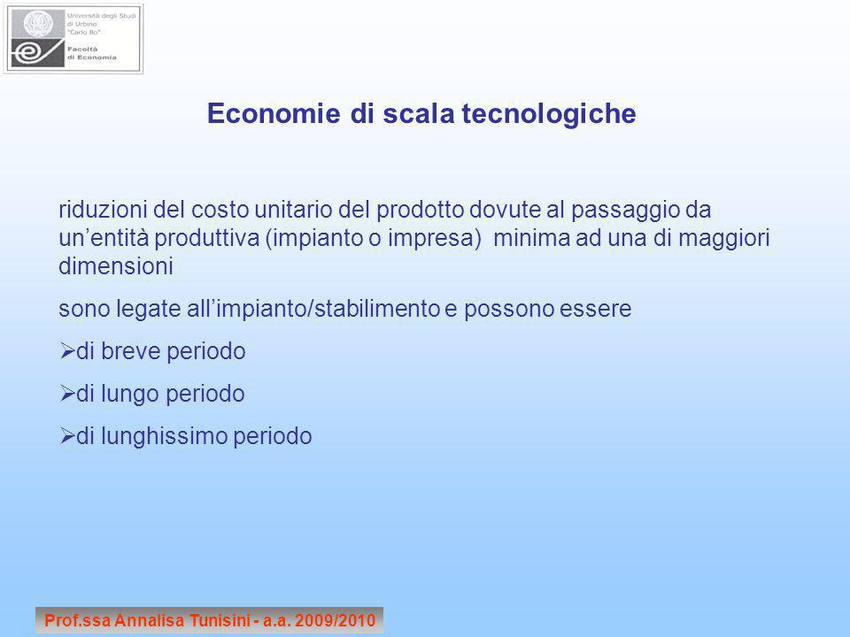 Economie di scala tecnologiche riduzioni del costo unitario del prodotto dovute al passaggio da unentità produttiva (impianto o impresa) minima ad una