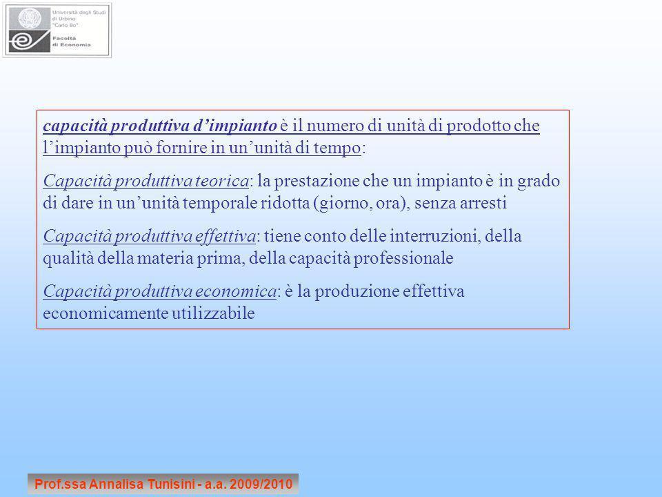 capacità produttiva dimpianto è il numero di unità di prodotto che limpianto può fornire in ununità di tempo: Capacità produttiva teorica: la prestazi
